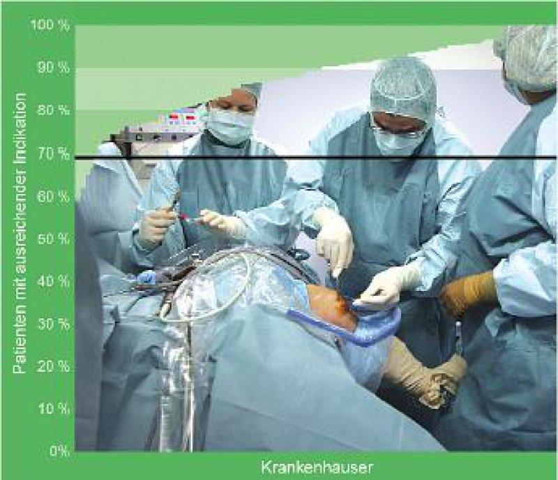Sektorenübergreifend: In Zeiten von DRGs macht es wenig Sinn, Qualitätssicherung auf das Krankenhaus zu beschränken. Foto: Keystone