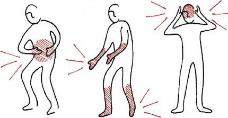 Akute Porphyrie- Attacken können sich mit einem breiten klinischen Symptomenspektrum manifestieren, zum Beispiel durch kolikartige Bauchschmerzen, Übelkeit, Erbrechen, Paraesthesien, Muskelschmerzen, Lähmungserscheinungen, Unruhe und Verwirrtheit.