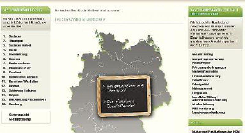 www.insm-bildungsmonitor.de