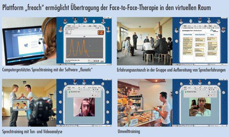 Überblick über die Komponenten der Kasseler Stottertherapie