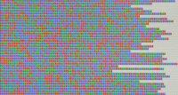 Genomforschung
