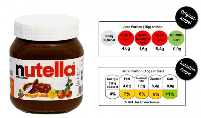 Foodwatch hat zwei Nährwert-Kennzeichnungsmodelle verglichen: Original-Ampel der britischen Lebensmittelbehörde FSA versus Industrie-Ampel. /foodwatch