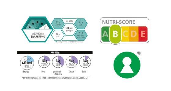 MRI-Modell, Nutri-Score, BLL-Modell oder Keyhole®? Im Sommer haben Verbraucher die Wahl.