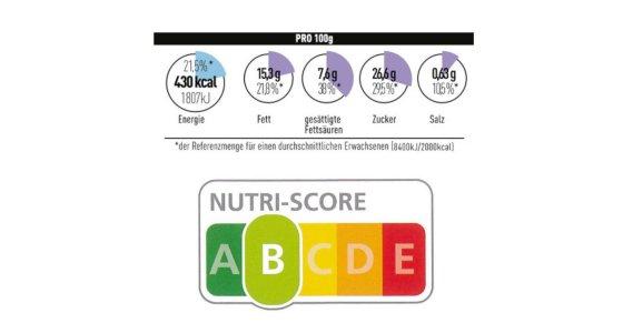 In der Umfrage des Instituts für Demoskopie Allensbach wurden zwei Modelle zur Nährwertkennzeichnung verglichen: Modell der Industrie (oben) und Nutri-Score (unten).