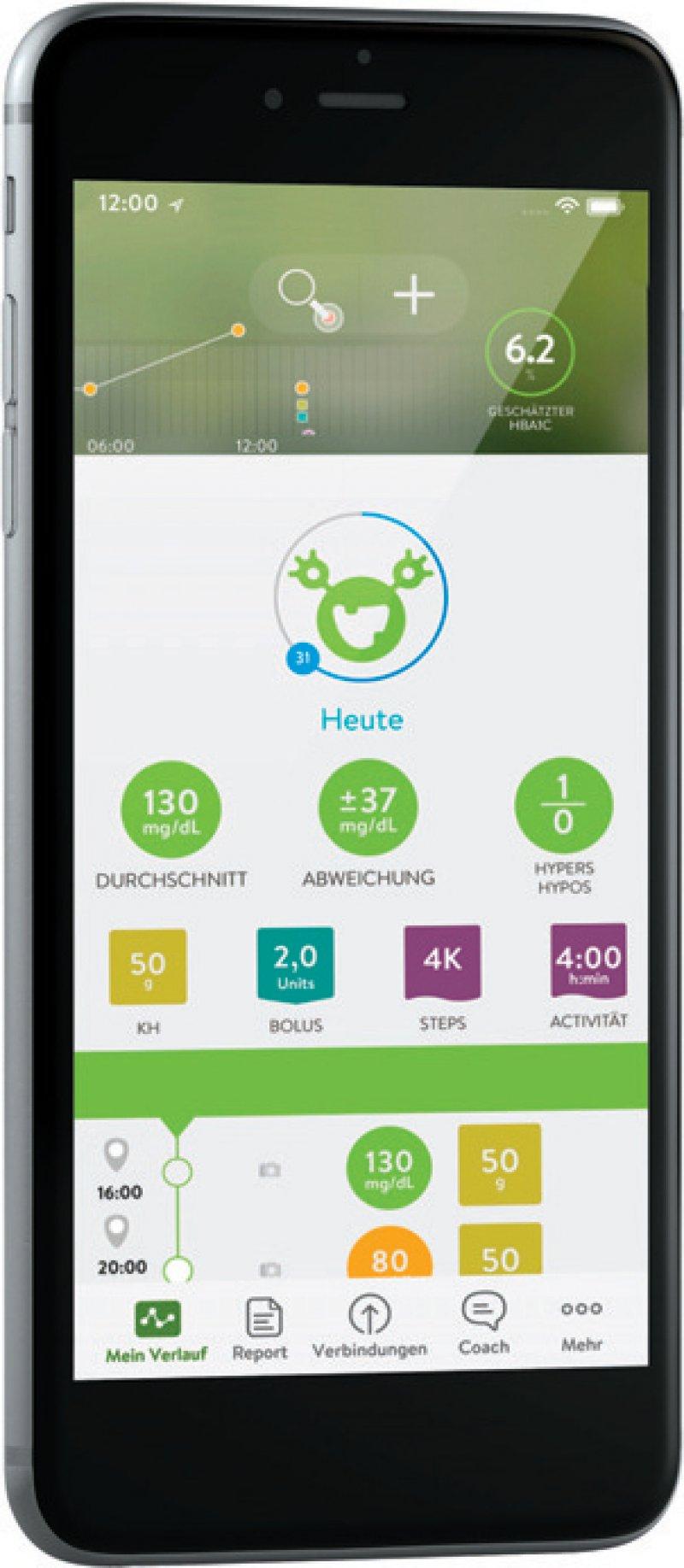 Foto: vege/ stock.adobe.com; 2020 mySugr GmbH [m]