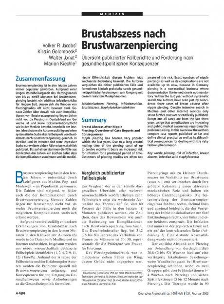 Brustabszess nach Brustwarzenpiercing