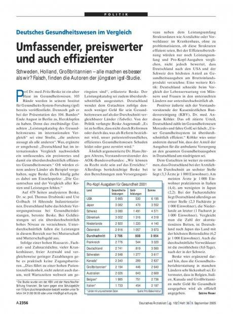 Deutsches Gesundheitswesen im Vergleich