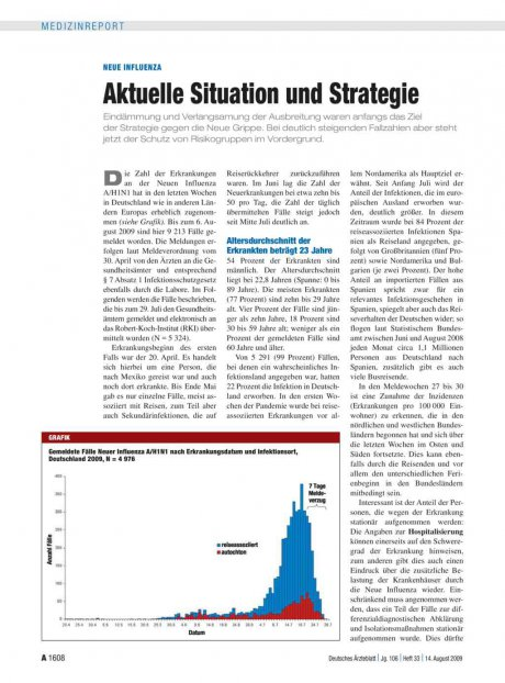 Neue Influenza: Aktuelle Situation und Strategie