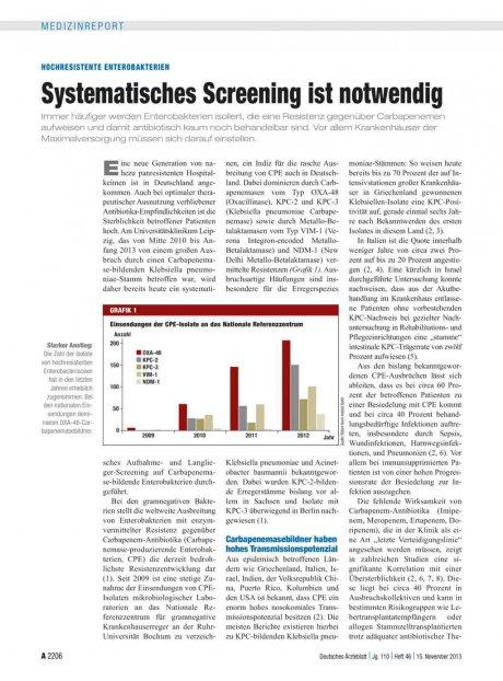 Hochresistente Enterobakterien