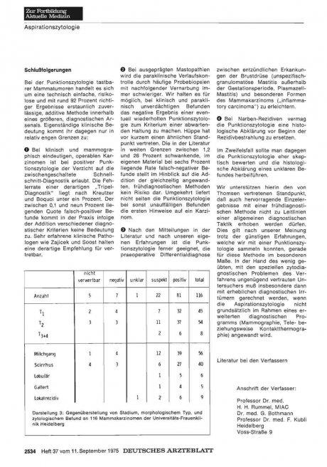 Differentialdiagnose der Frühgeburt