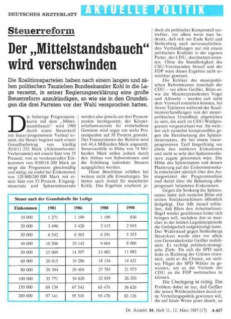 """Steuerreform Der """"Mittelstandsbauch"""" wird..."""