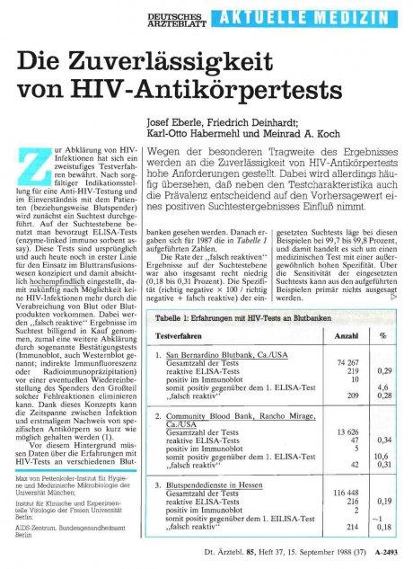 Die Zuverlässigkeit von HIV-Antikörpertests