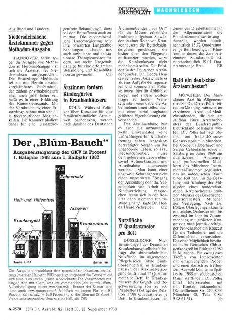 Niedersächsische Ärztekammer gegen...