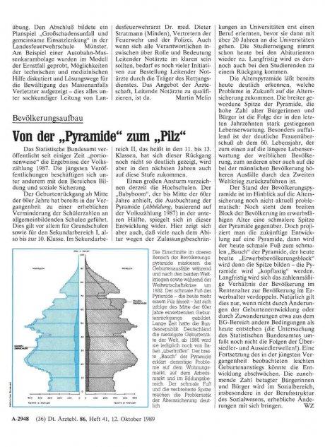 """Bevölkerungsaufbau: Von der """"Pyramide"""" zum """"Pilz"""""""