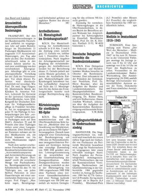 Ausstellung: Medizin in Deutschland 1918-1945