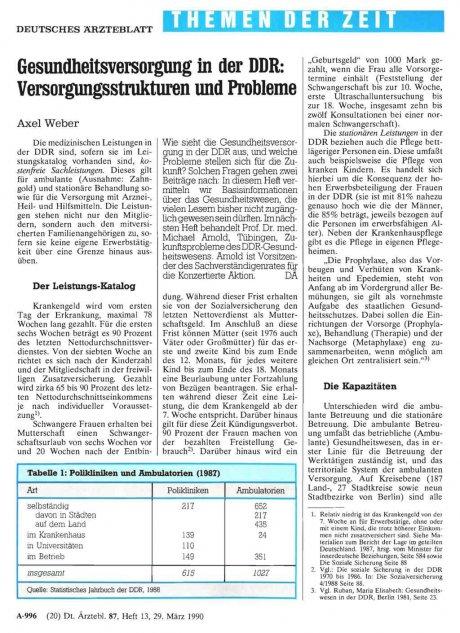 Gesundheitsversorgung in der DDR