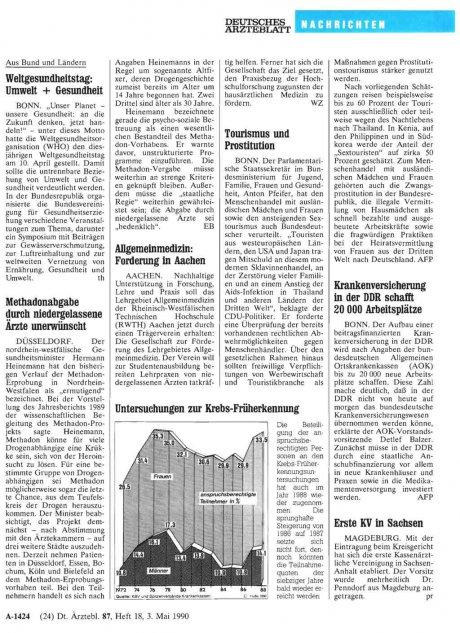 Krankenversicherung in der DDR schafft 20 000...