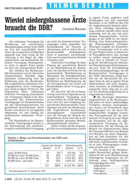 Wieviel niedergelassene Ärzte braucht die DDR?