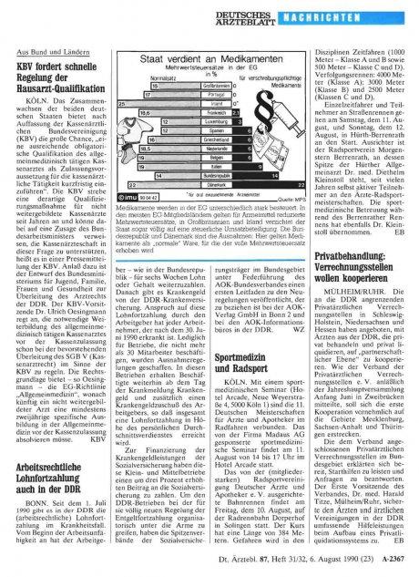 Arbeitsrechtliche Lohnfortzahlung auch in der DDR