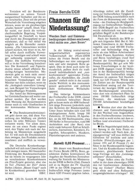 Freie Berufe/DDR: Chancen für die Niederlassung?