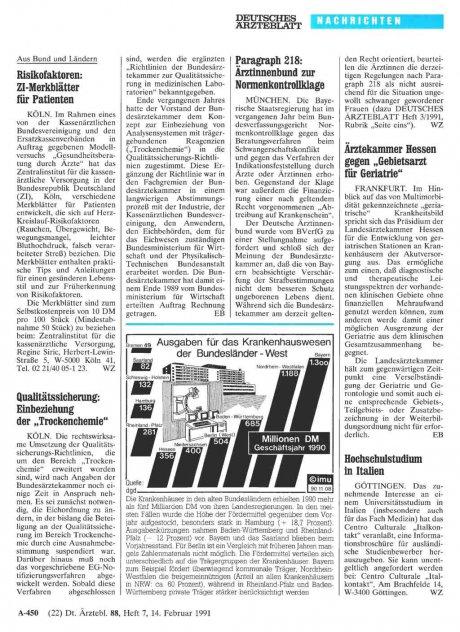 "Ärztekammer Hessen gegen ""Gebietsarzt für..."