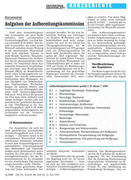 Arzneimittel: Aufgaben der Aufbereitungskommission