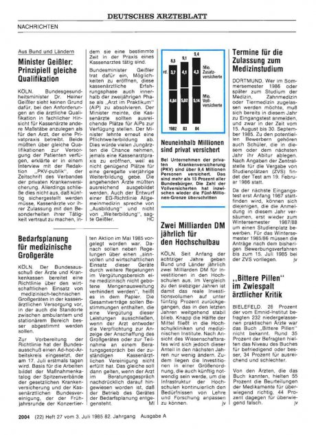 """Bittere Pillen"" im Zwiespalt ärztlicher Kritik"