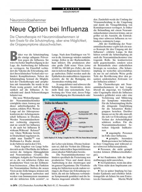 Neuraminidasehemmer: Neue Option bei Influenza