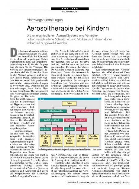 Atemwegserkrankungen: Aerosoltherapie bei Kindern