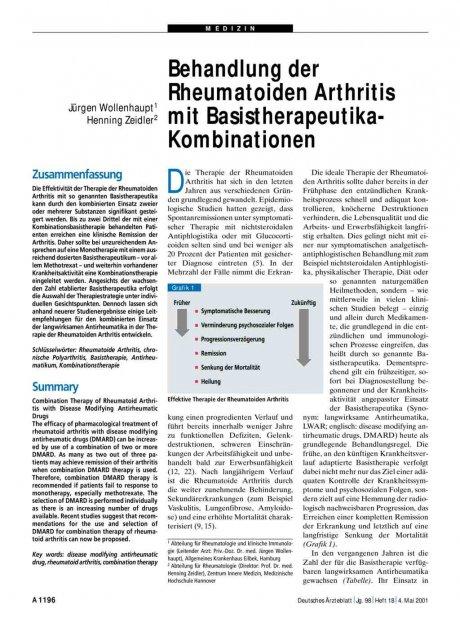 Behandlung der Rheumatoiden Arthritis mit...