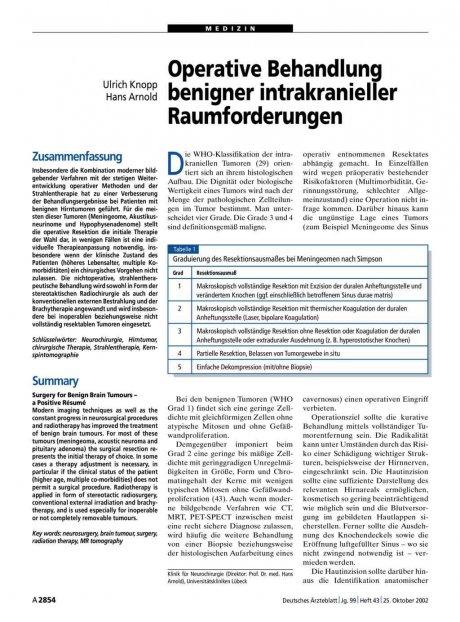 Operative Behandlung benigner intrakranieller Raumforderungen