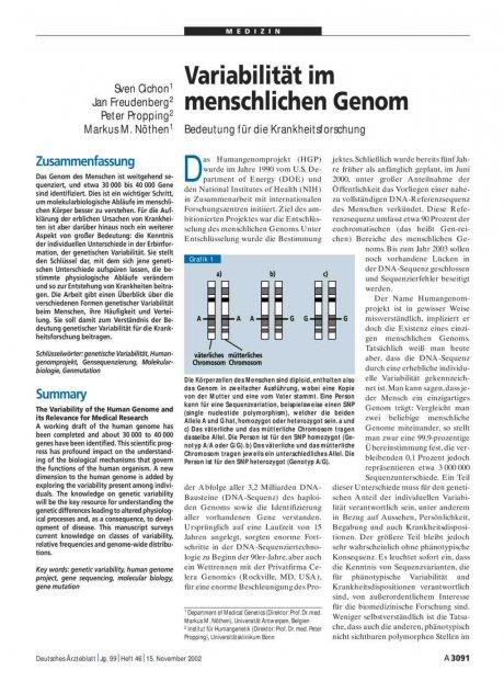 Variabilität im menschlichen Genom