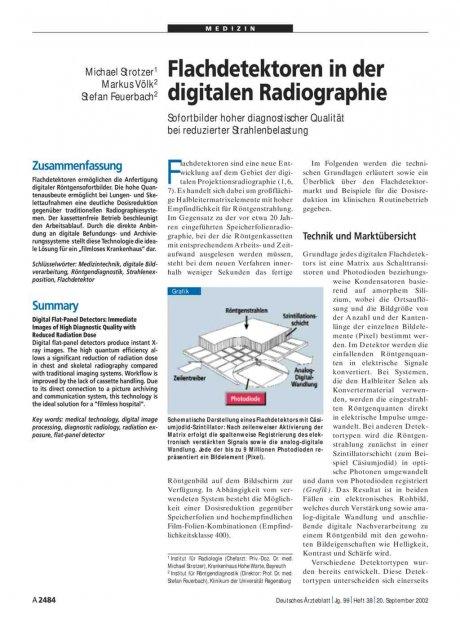 Flachdetektoren in der digitalen Radiographie