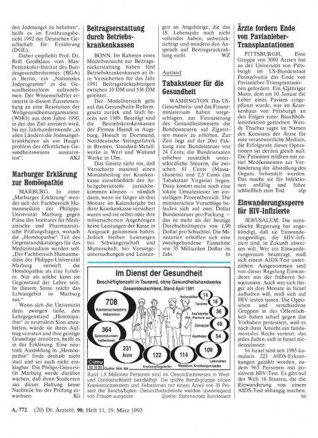 Marburger Erklärung zur Homöopathie