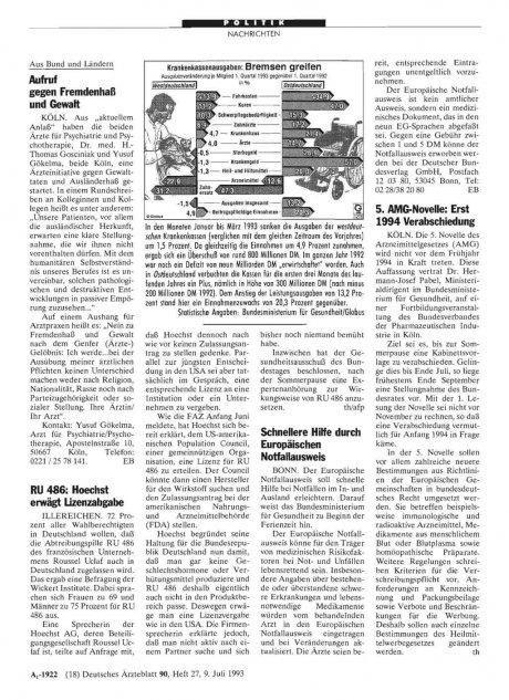5. AMG-Novelle: Erst 1994 Verabschiedung