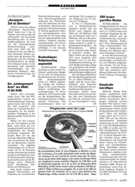 """Der """"Leistungsreport Ärzte"""" des WIdO"""