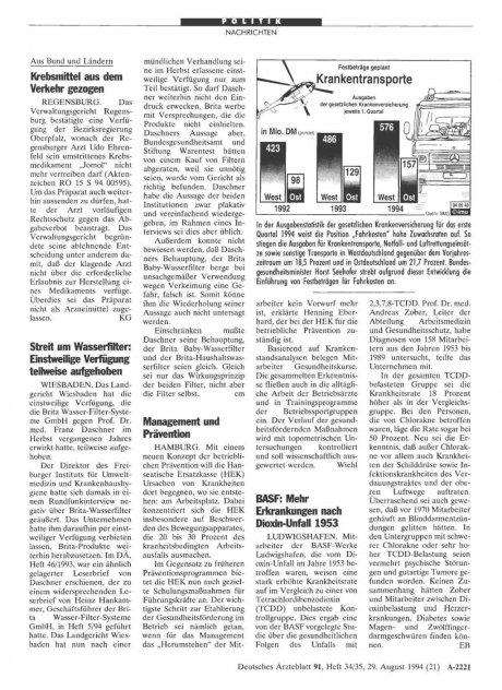 BASF: Mehr Erkrankungen nach Dioxin-Unfall 1953