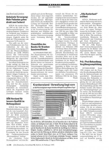Prä-/Post-Behandlung: Vergütungsempfehlung
