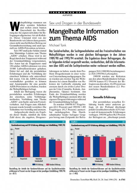 Sex und Drogen in der Bundeswehr: Mangelhafte Information zum Thema AIDS